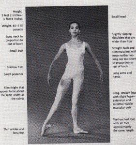 ballet ideal